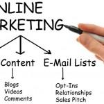 Marketing διαδικτύου
