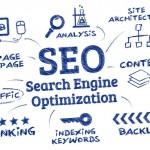 Προώθηση ιστοσελίδων στις μηχανές αναζήτησης ( SEO )